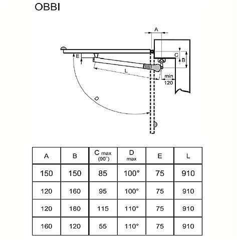 OBBI szerelési változatok